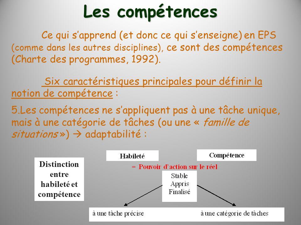 Distinction entre habileté et compétence
