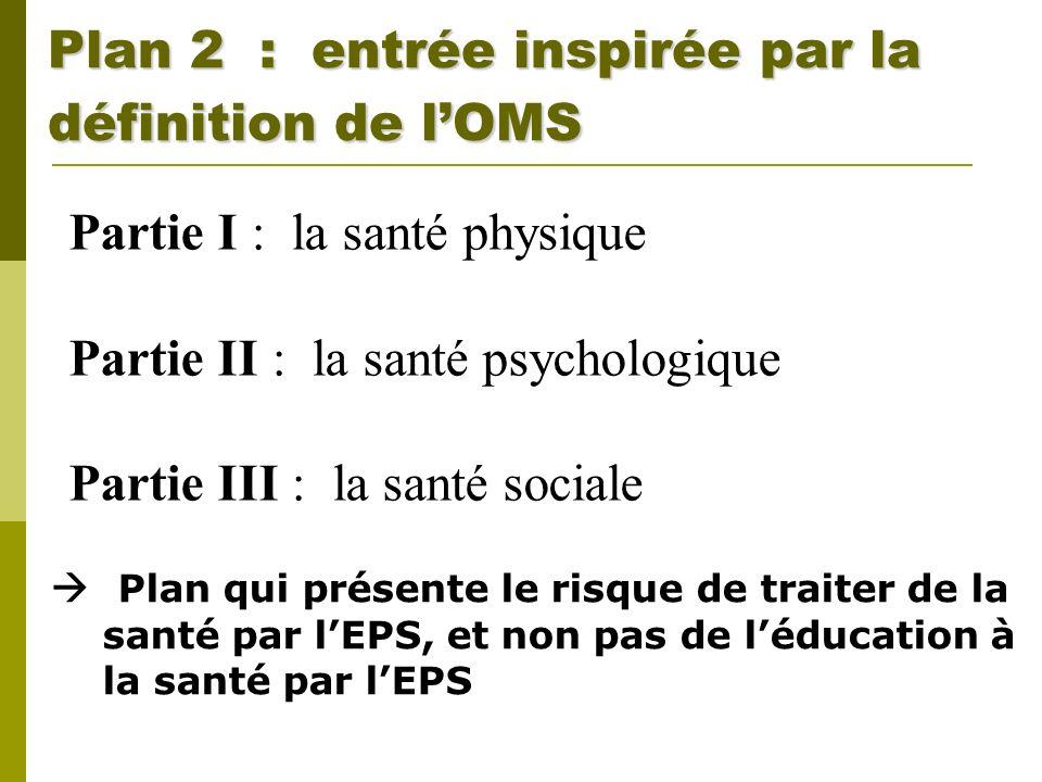 Plan 2 : entrée inspirée par la définition de l'OMS