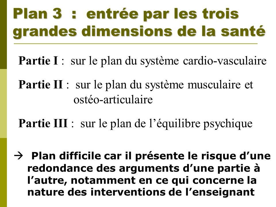 Plan 3 : entrée par les trois grandes dimensions de la santé