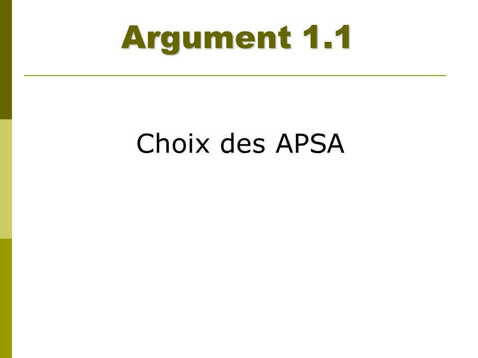 Argument 1.1 Choix des APSA