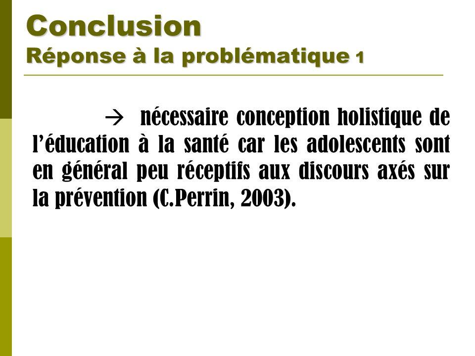 Conclusion Réponse à la problématique 1