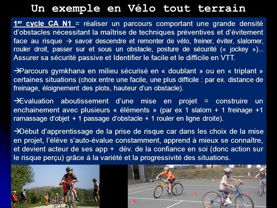 Un exemple en Vélo tout terrain