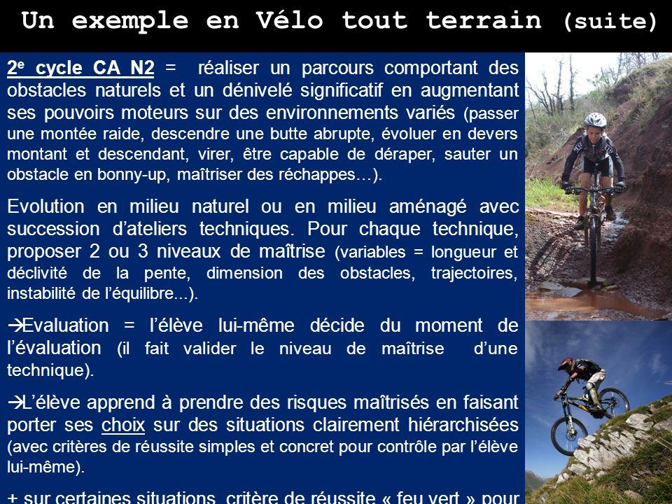 Un exemple en Vélo tout terrain (suite)