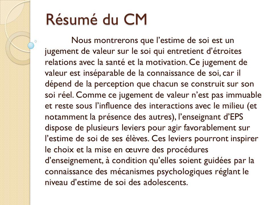 Résumé du CM