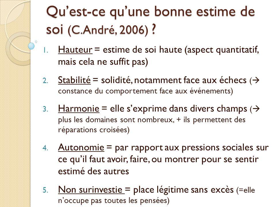 Qu'est-ce qu'une bonne estime de soi (C.André, 2006)