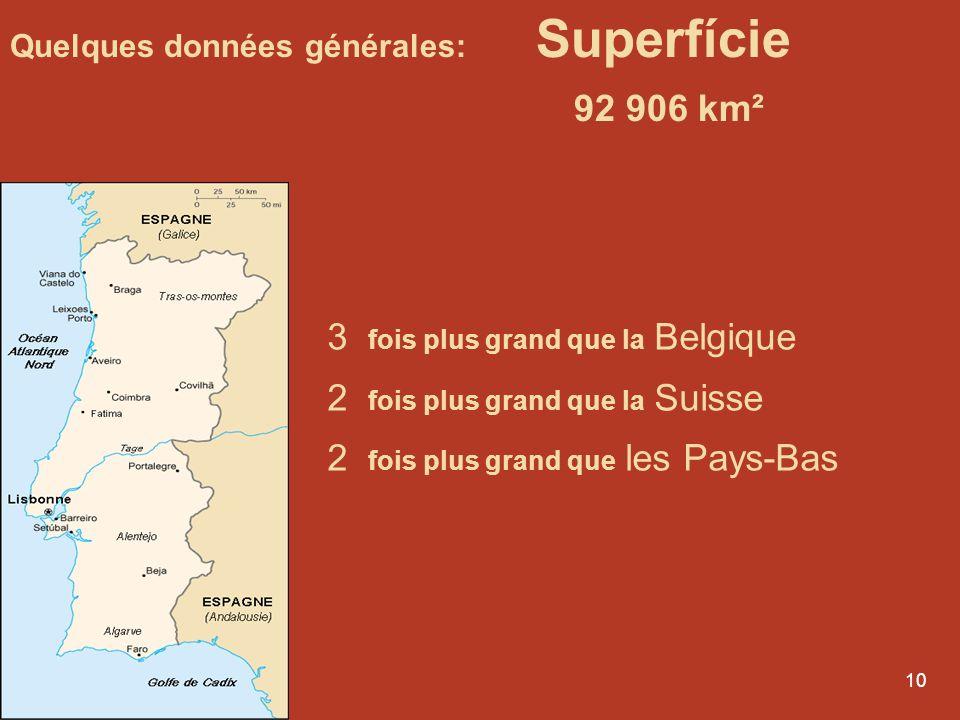92 906 km² 3 fois plus grand que la Belgique