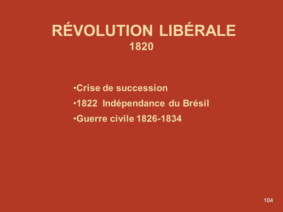 RÉVOLUTION LIBÉRALE 1820 Crise de succession