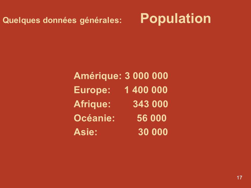 Amérique: 3 000 000 Europe: 1 400 000 Afrique: 343 000 Océanie: 56 000