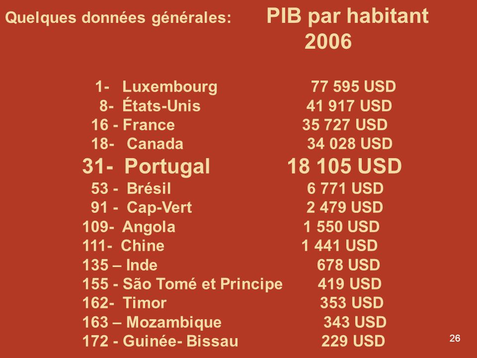 Quelques données générales: PIB par habitant 2006