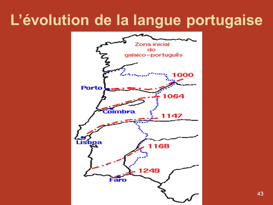 L'évolution de la langue portugaise