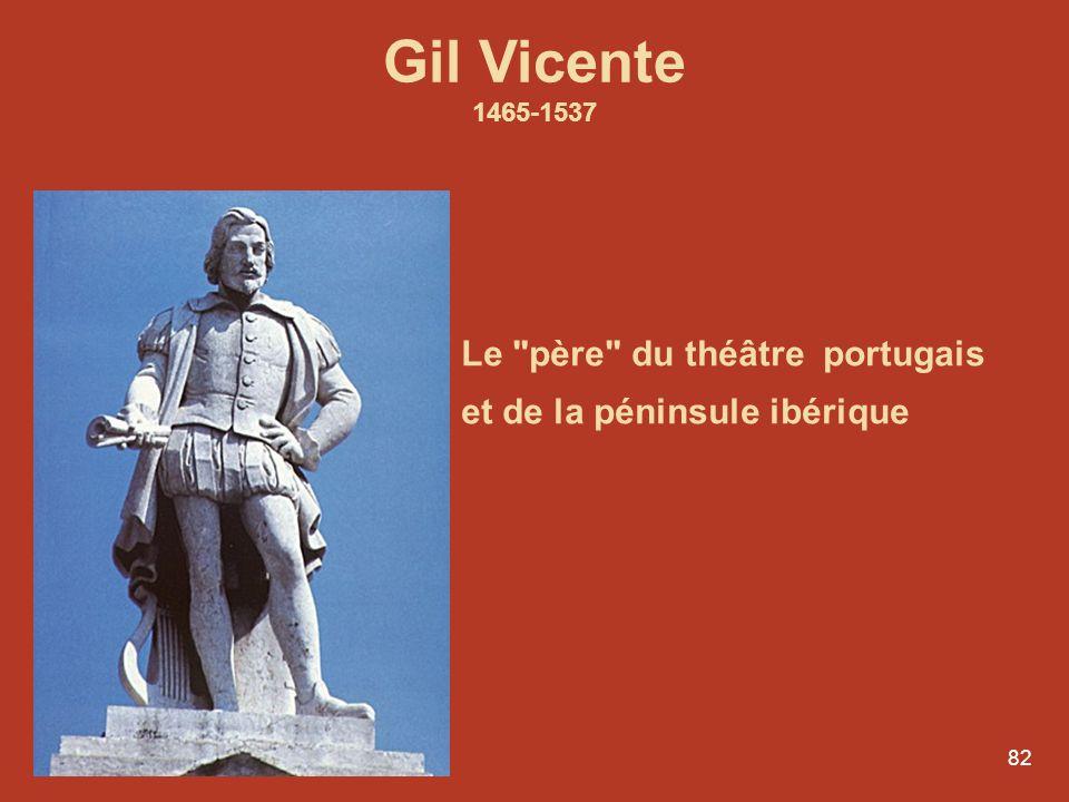 Gil Vicente 1465-1537 Le père du théâtre portugais et de la péninsule ibérique