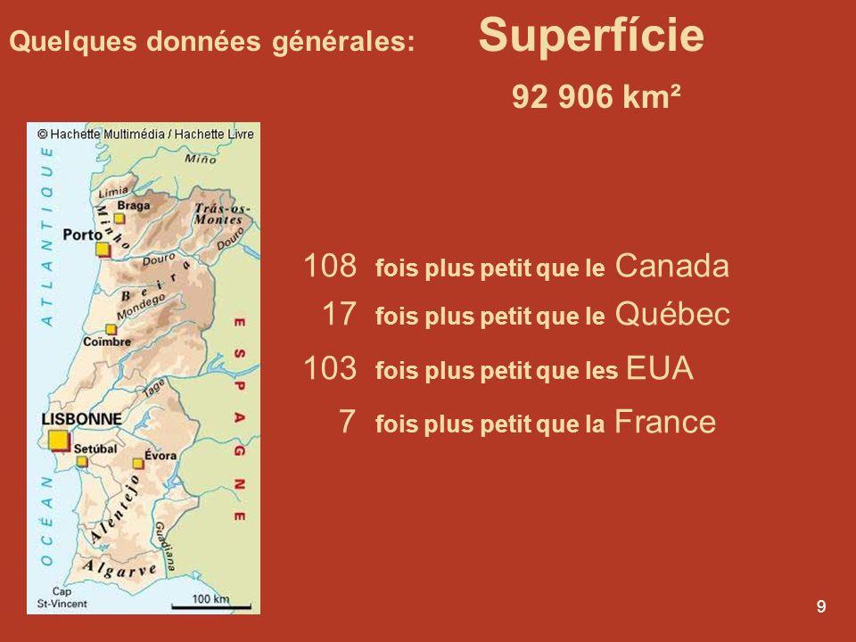 92 906 km² 108 fois plus petit que le Canada