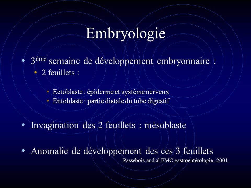 Embryologie 3ème semaine de développement embryonnaire :