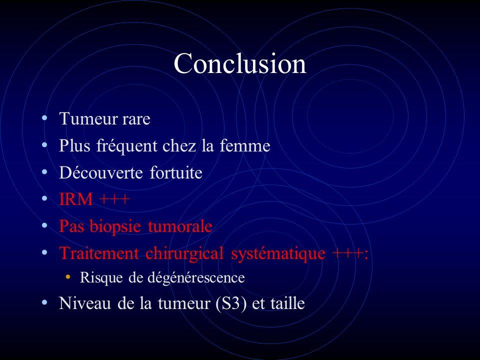 Conclusion Tumeur rare Plus fréquent chez la femme Découverte fortuite