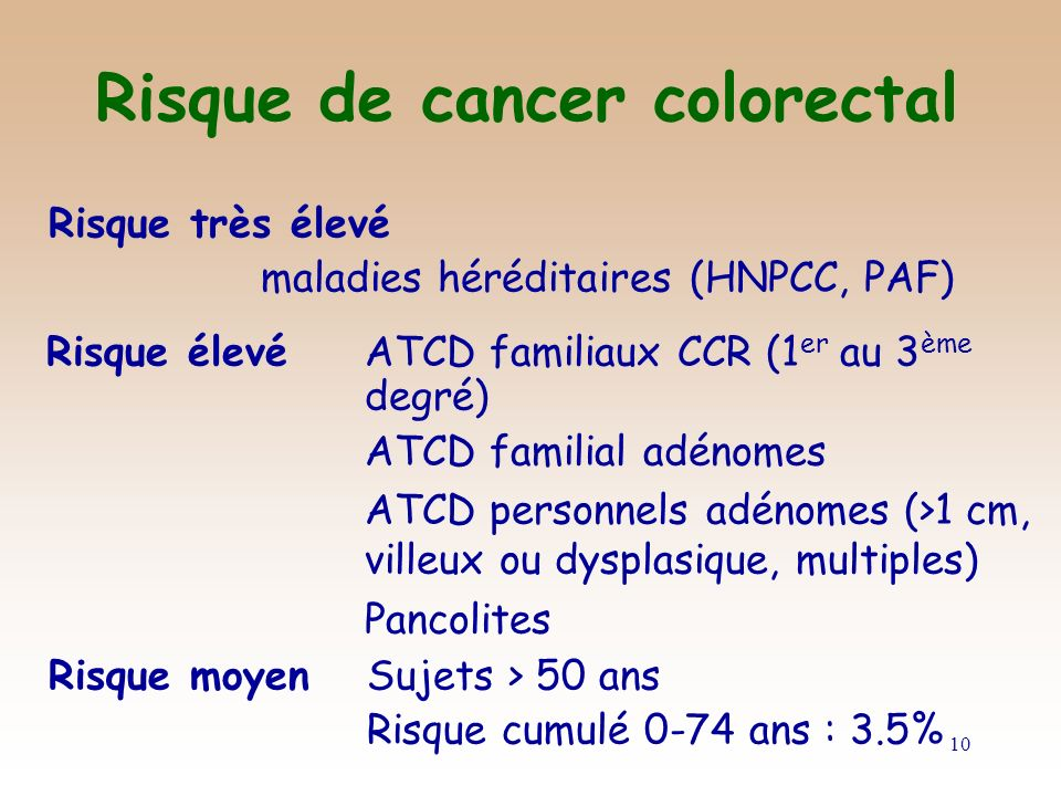 Risque de cancer colorectal