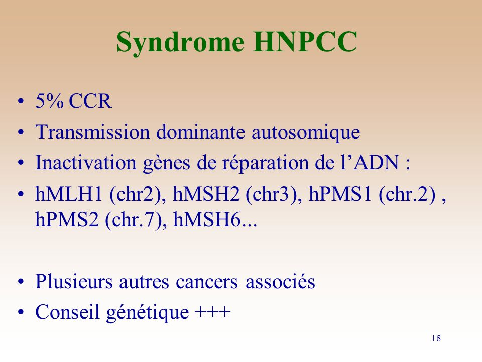 Syndrome HNPCC 5% CCR Transmission dominante autosomique