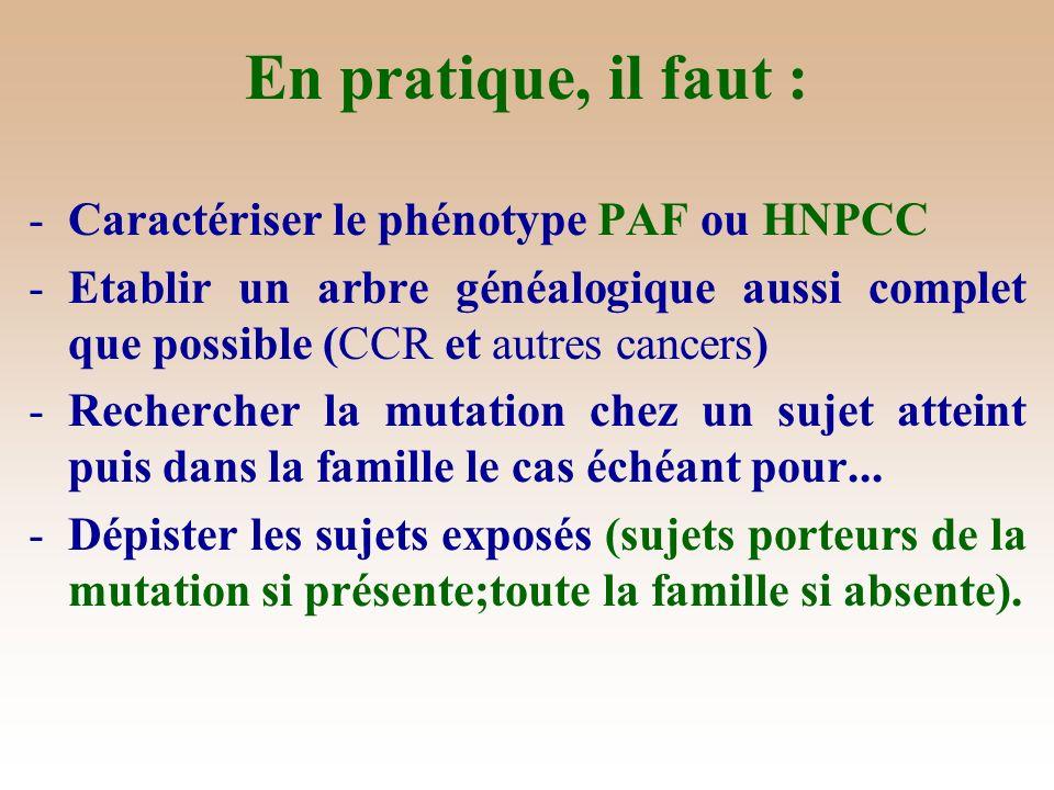 En pratique, il faut : Caractériser le phénotype PAF ou HNPCC