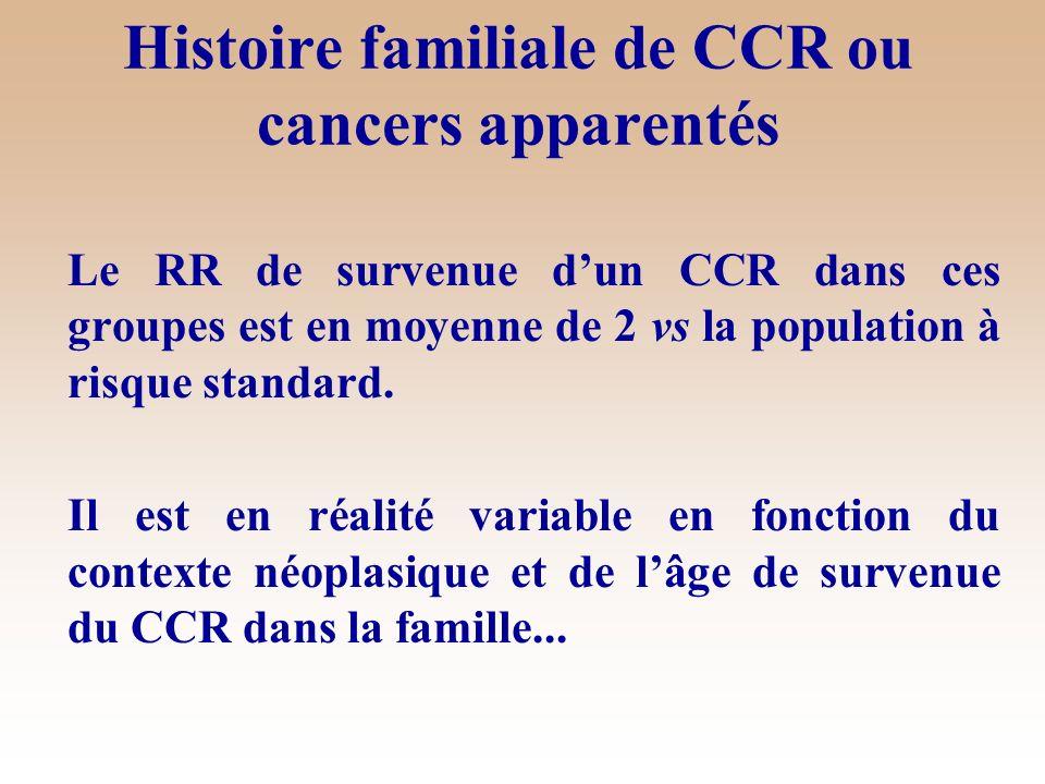 Histoire familiale de CCR ou cancers apparentés