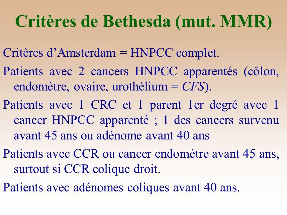 Critères de Bethesda (mut. MMR)