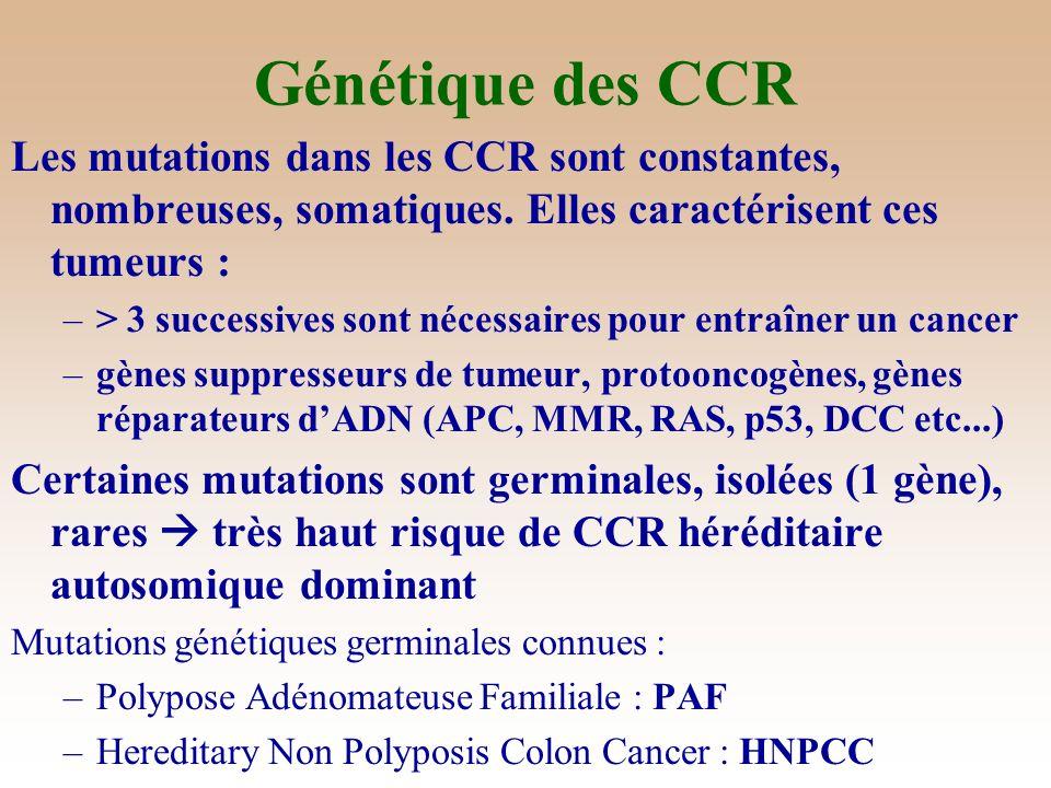 Génétique des CCR Les mutations dans les CCR sont constantes, nombreuses, somatiques. Elles caractérisent ces tumeurs :