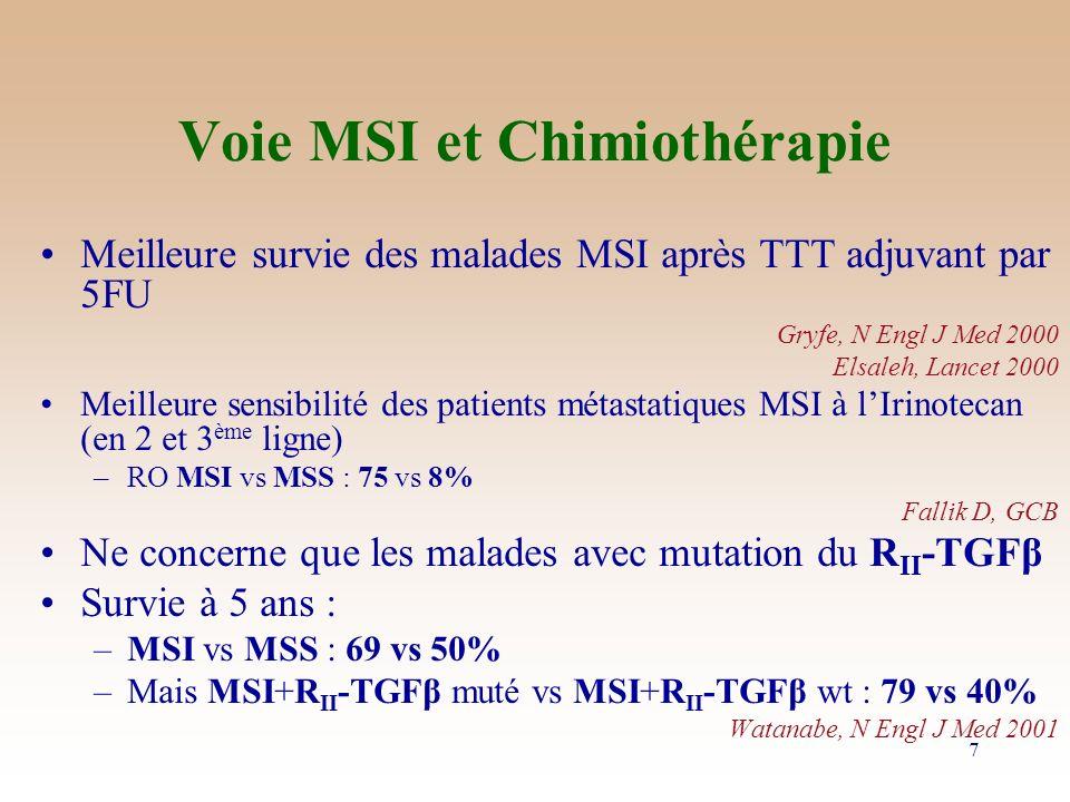 Voie MSI et Chimiothérapie