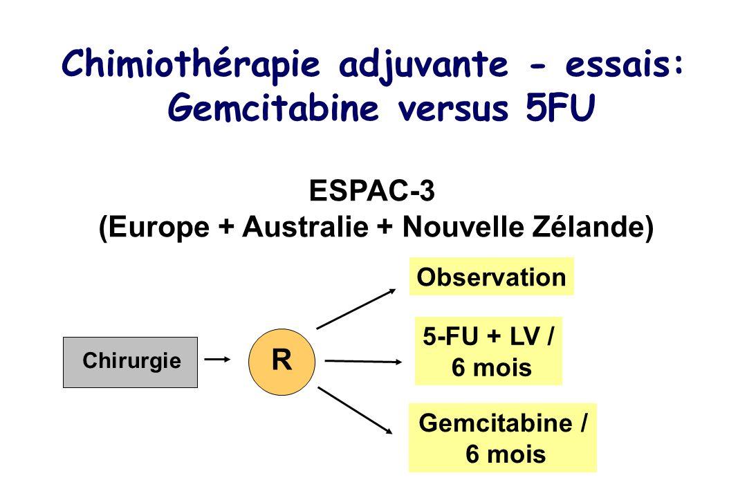 Chimiothérapie adjuvante - essais: Gemcitabine versus 5FU