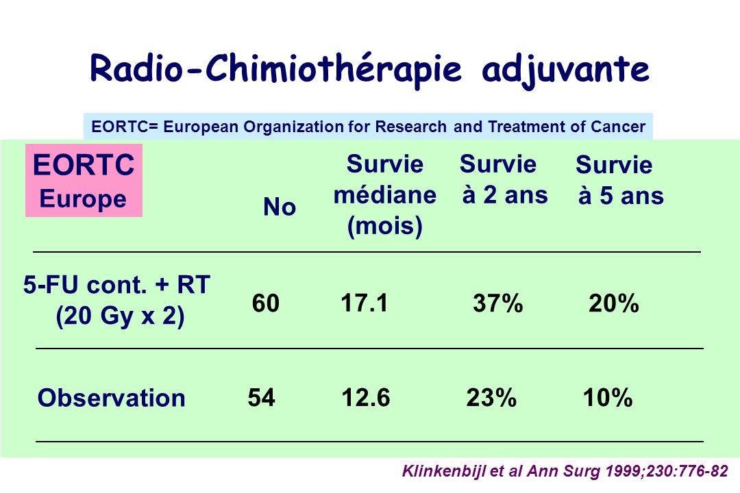 Radio-Chimiothérapie adjuvante