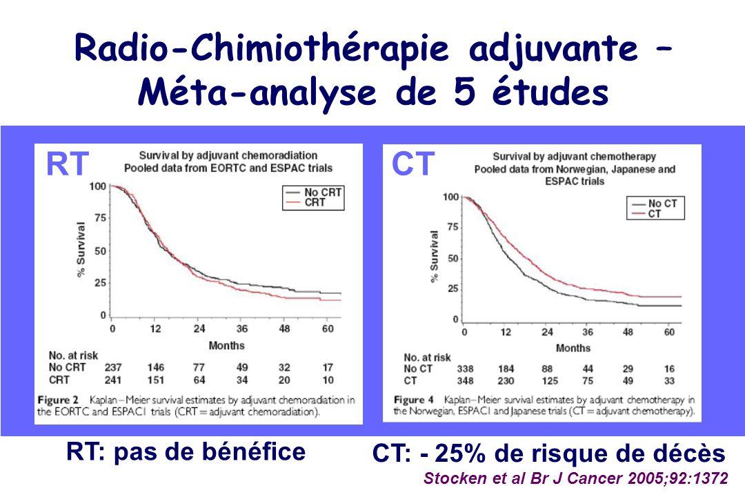 Radio-Chimiothérapie adjuvante – Méta-analyse de 5 études