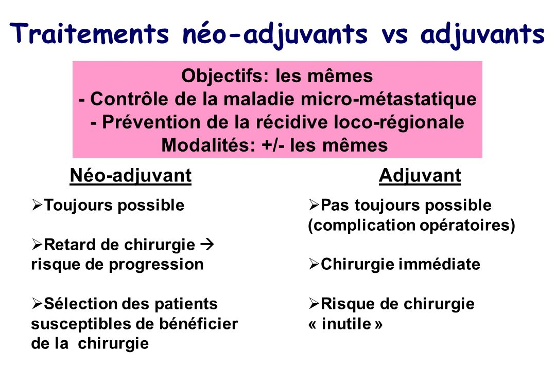 Traitements néo-adjuvants vs adjuvants