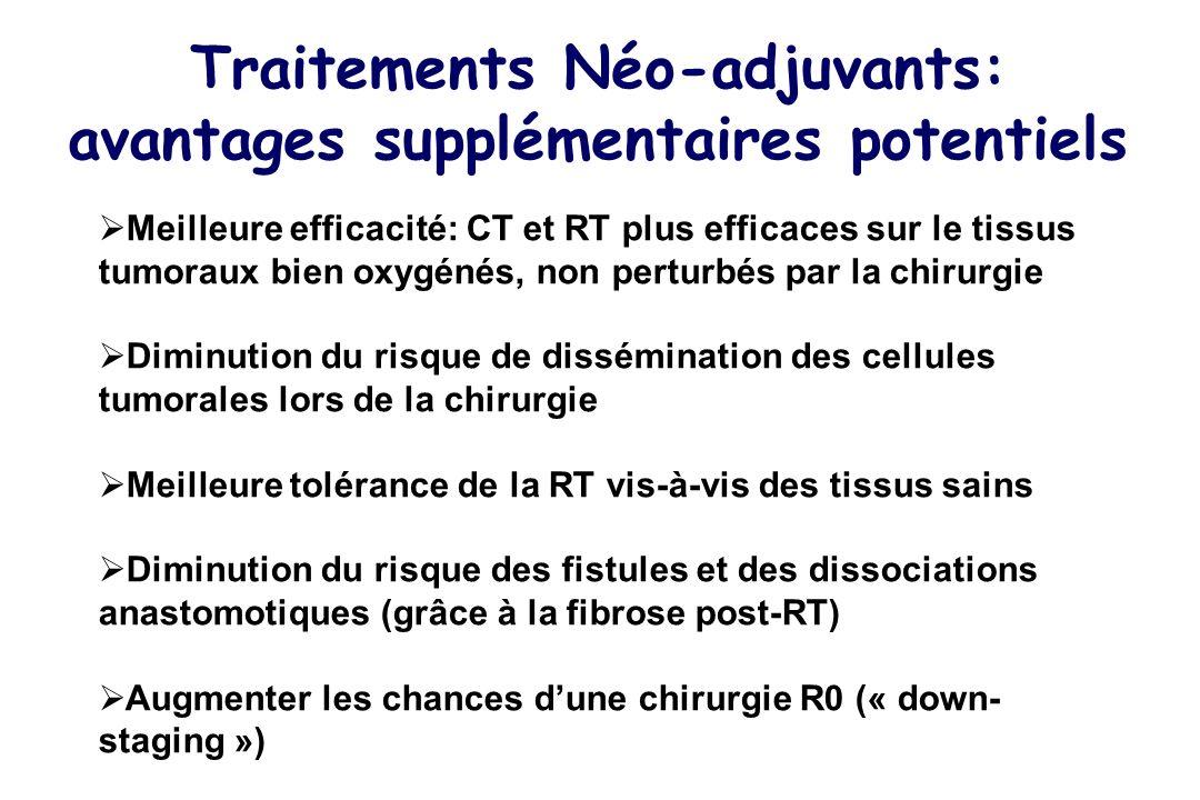 Traitements Néo-adjuvants: avantages supplémentaires potentiels