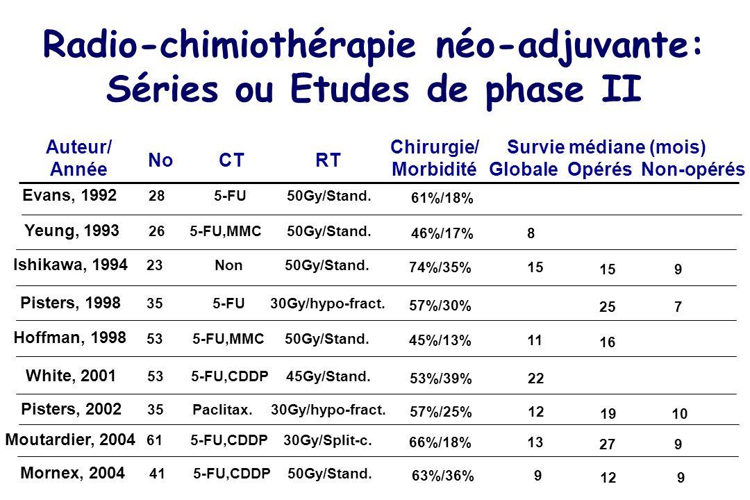 Radio-chimiothérapie néo-adjuvante: Séries ou Etudes de phase II