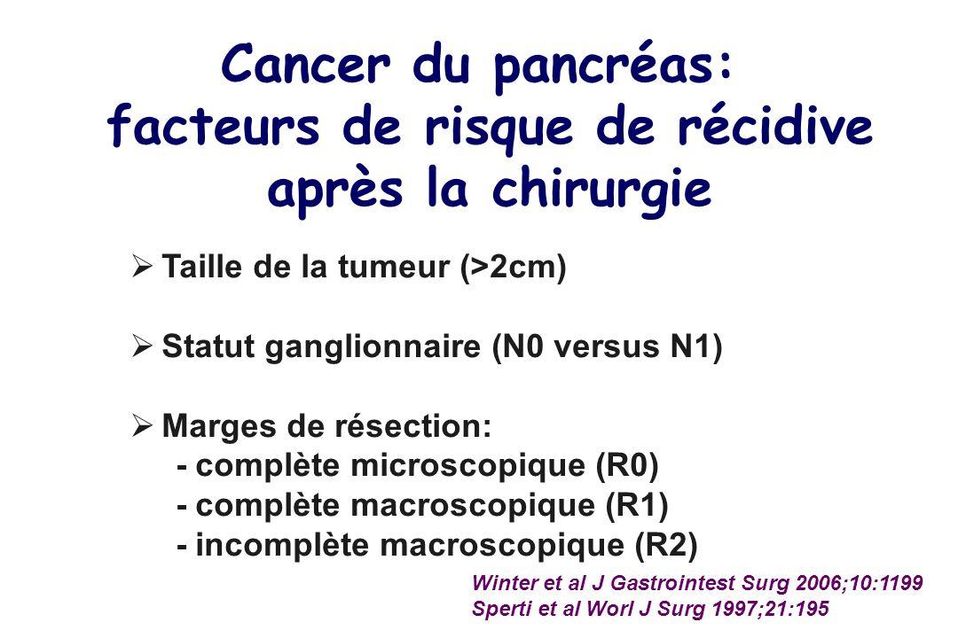 Cancer du pancréas: facteurs de risque de récidive après la chirurgie