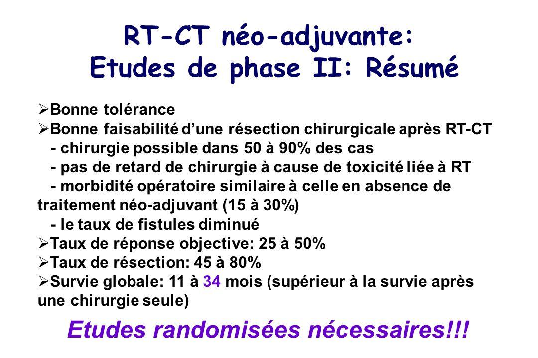 RT-CT néo-adjuvante: Etudes de phase II: Résumé