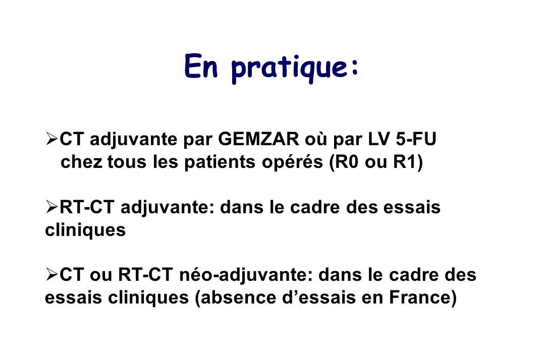 En pratique: CT adjuvante par GEMZAR où par LV 5-FU
