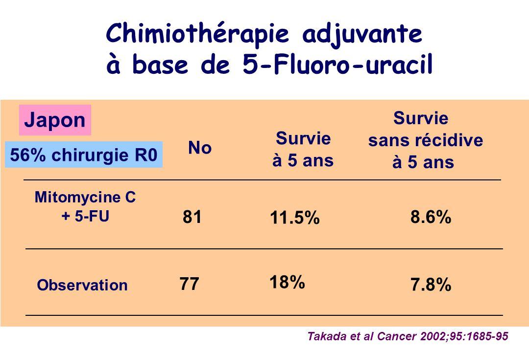 Chimiothérapie adjuvante à base de 5-Fluoro-uracil