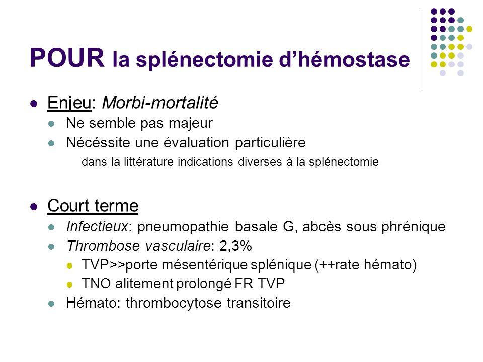 POUR la splénectomie d'hémostase