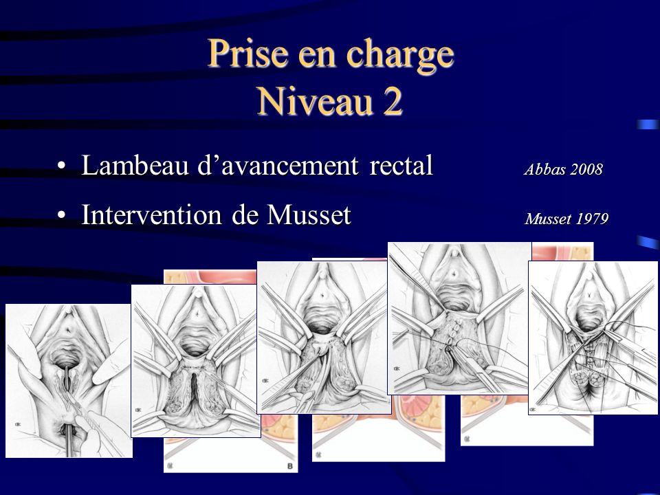 Prise en charge Niveau 2 Lambeau d'avancement rectal Abbas 2008
