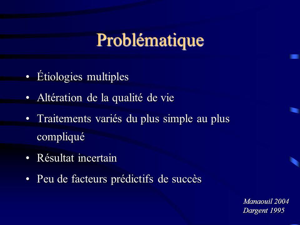 Problématique Étiologies multiples Altération de la qualité de vie