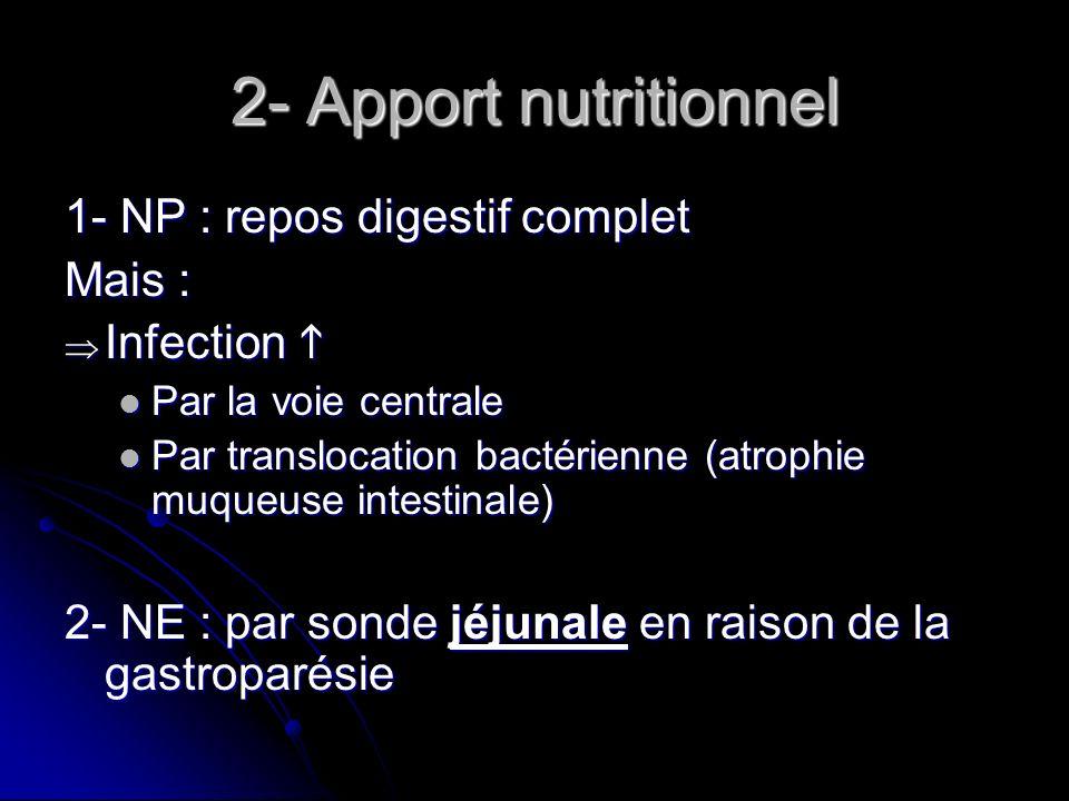 2- Apport nutritionnel 1- NP : repos digestif complet Mais :