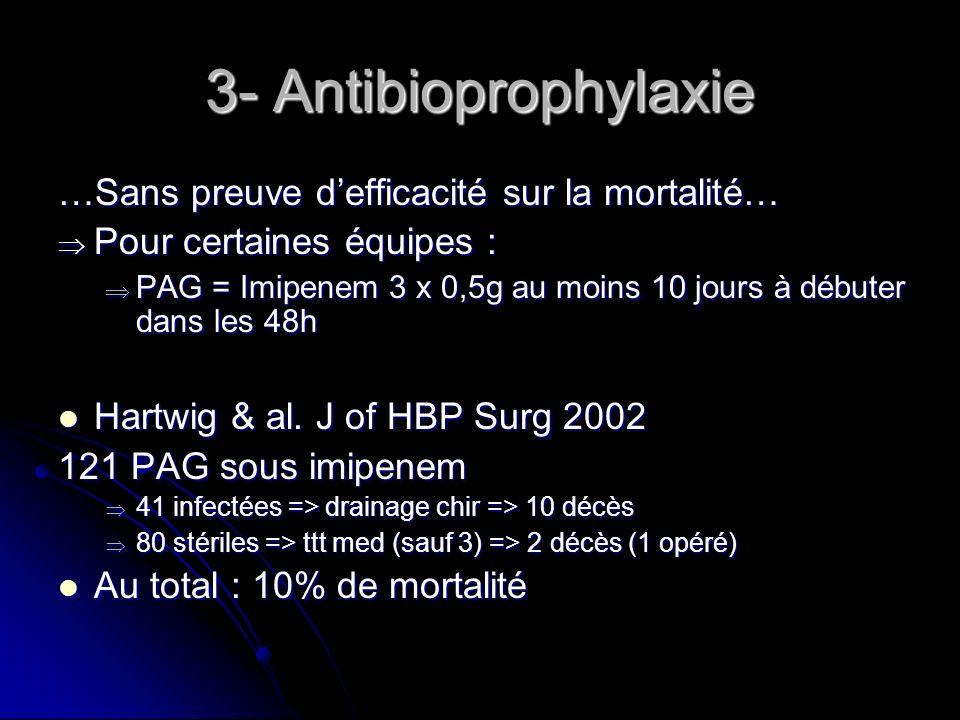 3- Antibioprophylaxie …Sans preuve d'efficacité sur la mortalité…