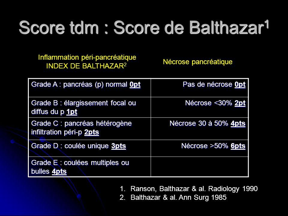 Score tdm : Score de Balthazar1