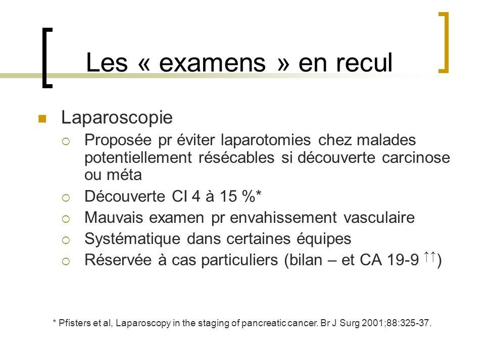 Les « examens » en recul Laparoscopie