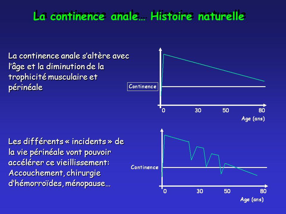 La continence anale… Histoire naturelle