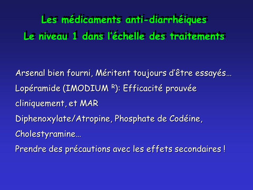 Les médicaments anti-diarrhéiques