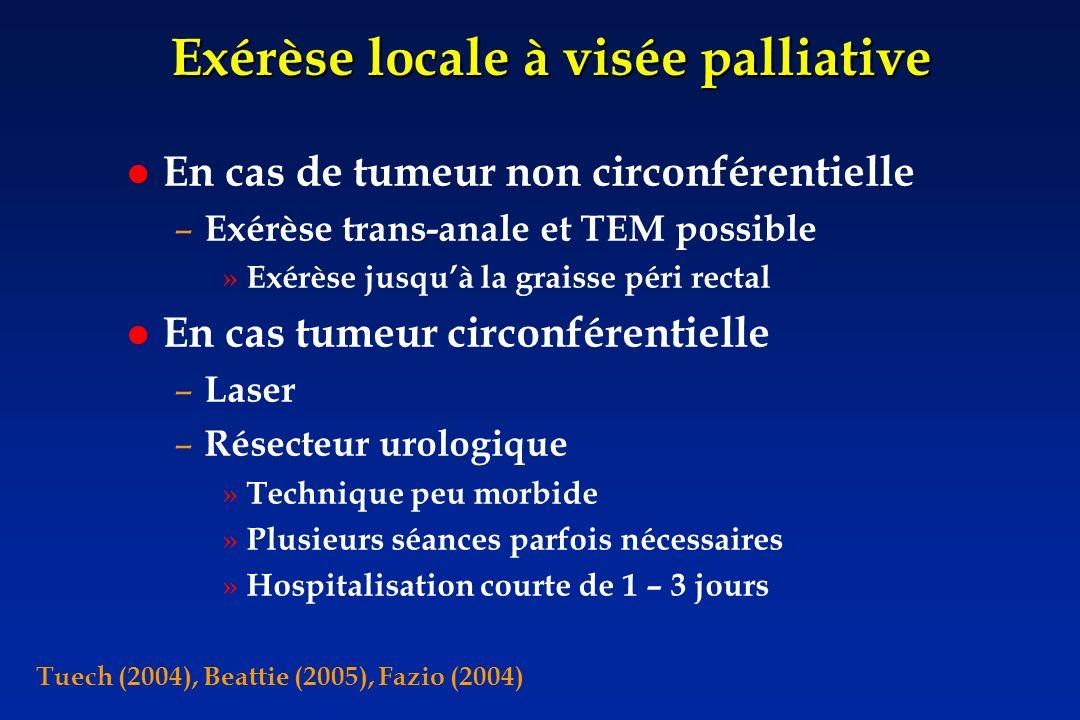 Exérèse locale à visée palliative