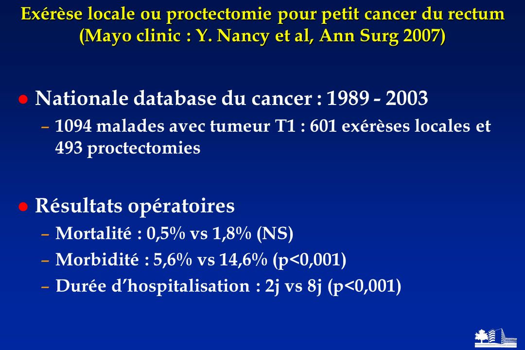 Nationale database du cancer : 1989 - 2003