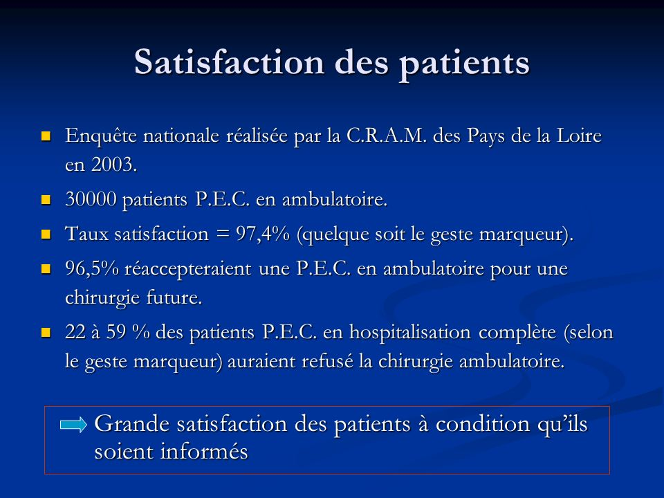 Satisfaction des patients