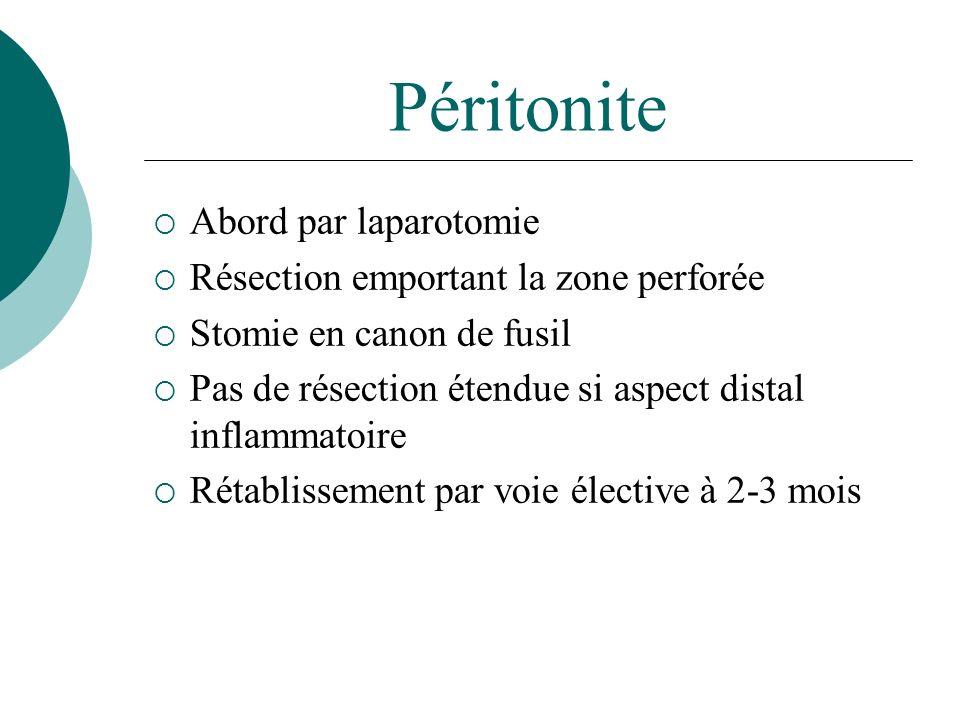 Péritonite Abord par laparotomie Résection emportant la zone perforée