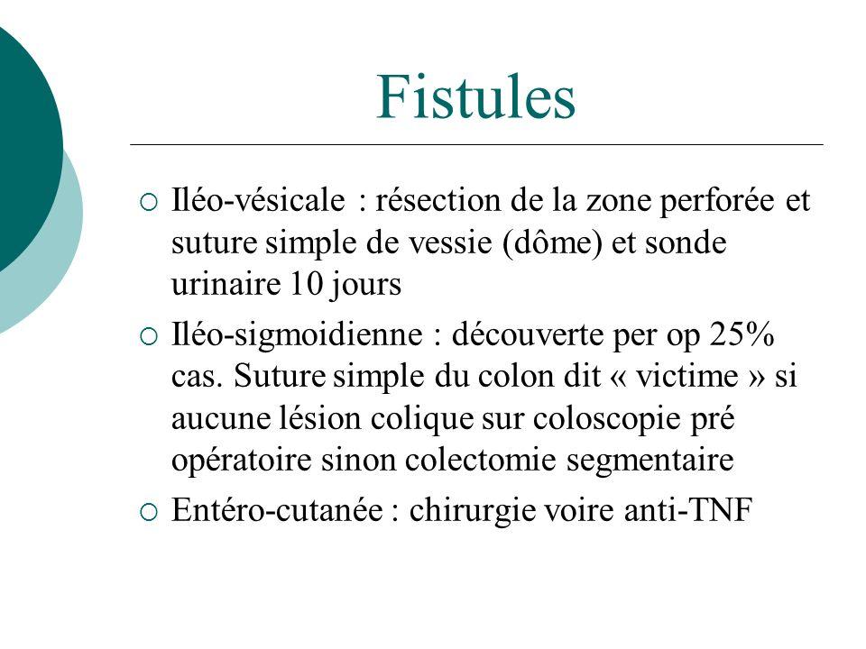Fistules Iléo-vésicale : résection de la zone perforée et suture simple de vessie (dôme) et sonde urinaire 10 jours.