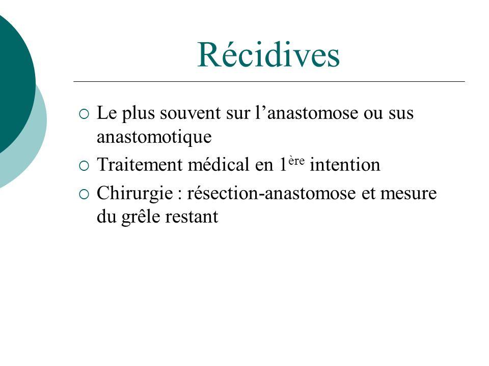 Récidives Le plus souvent sur l'anastomose ou sus anastomotique